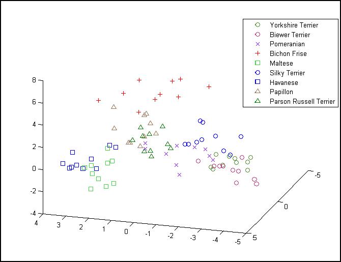 MARS Chart 10